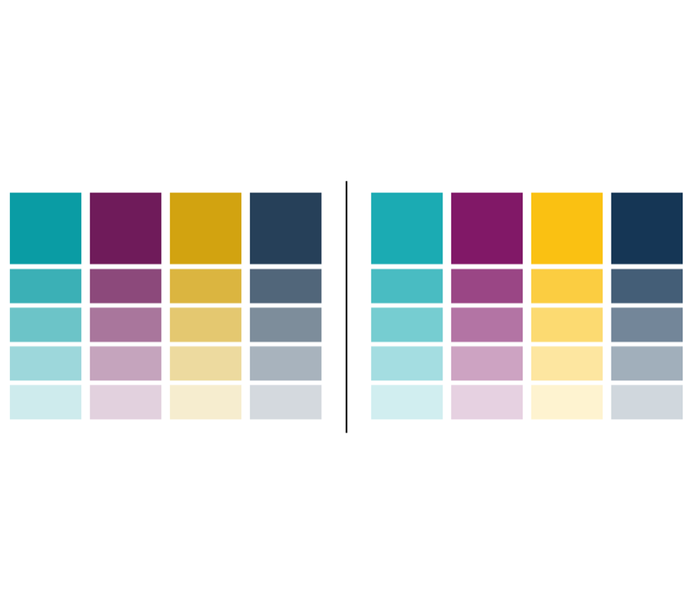 Brand colours from images